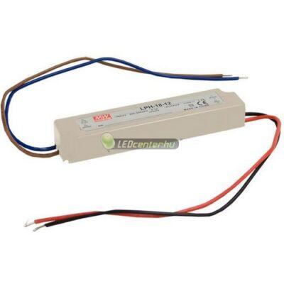 LPV-20-12 MEAN WELL stabilizált LED tápegység, 20W, 230V/DC12V